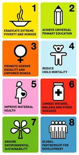 Graphic from UN Millennium Development Goals and Beyond 2015 website