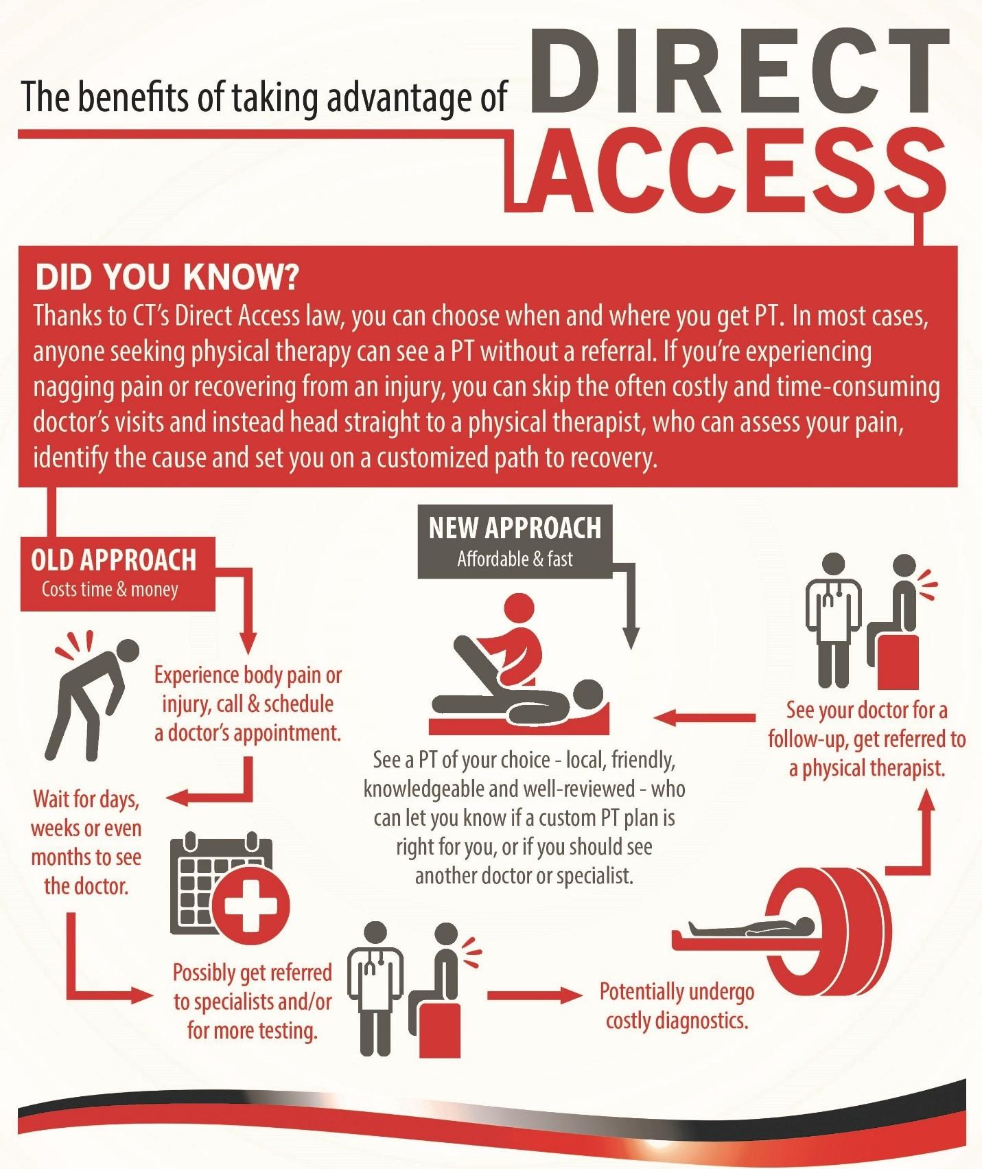 Direct Access PT.jpg