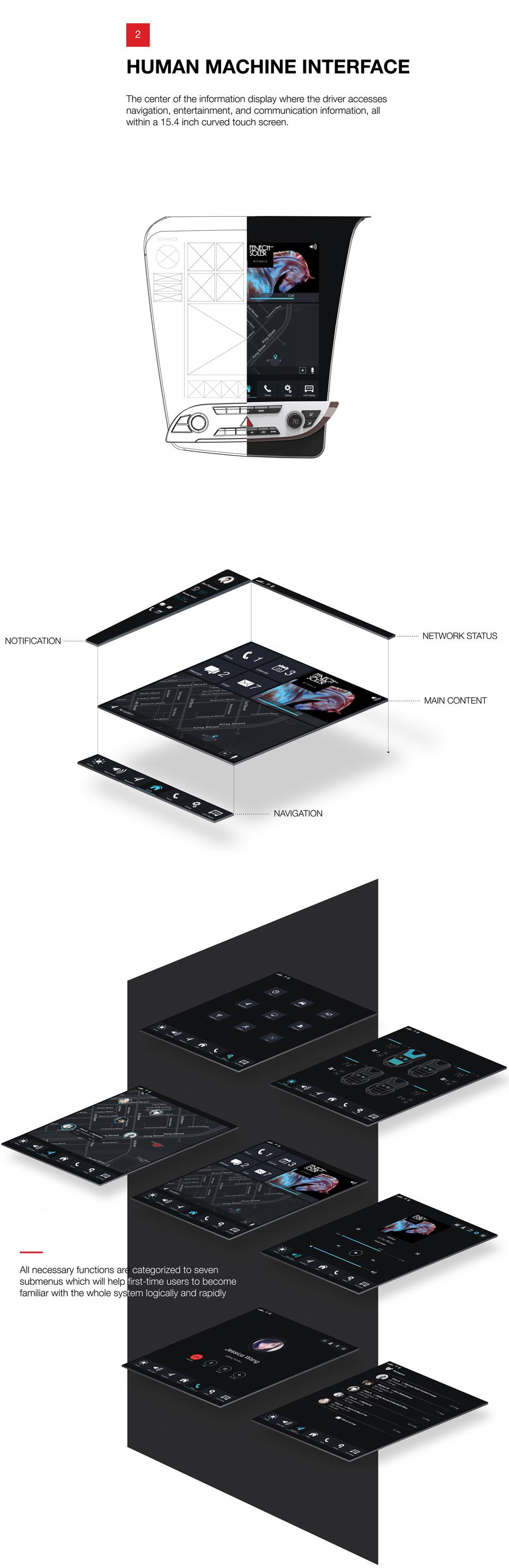 design-present-HMI.jpg