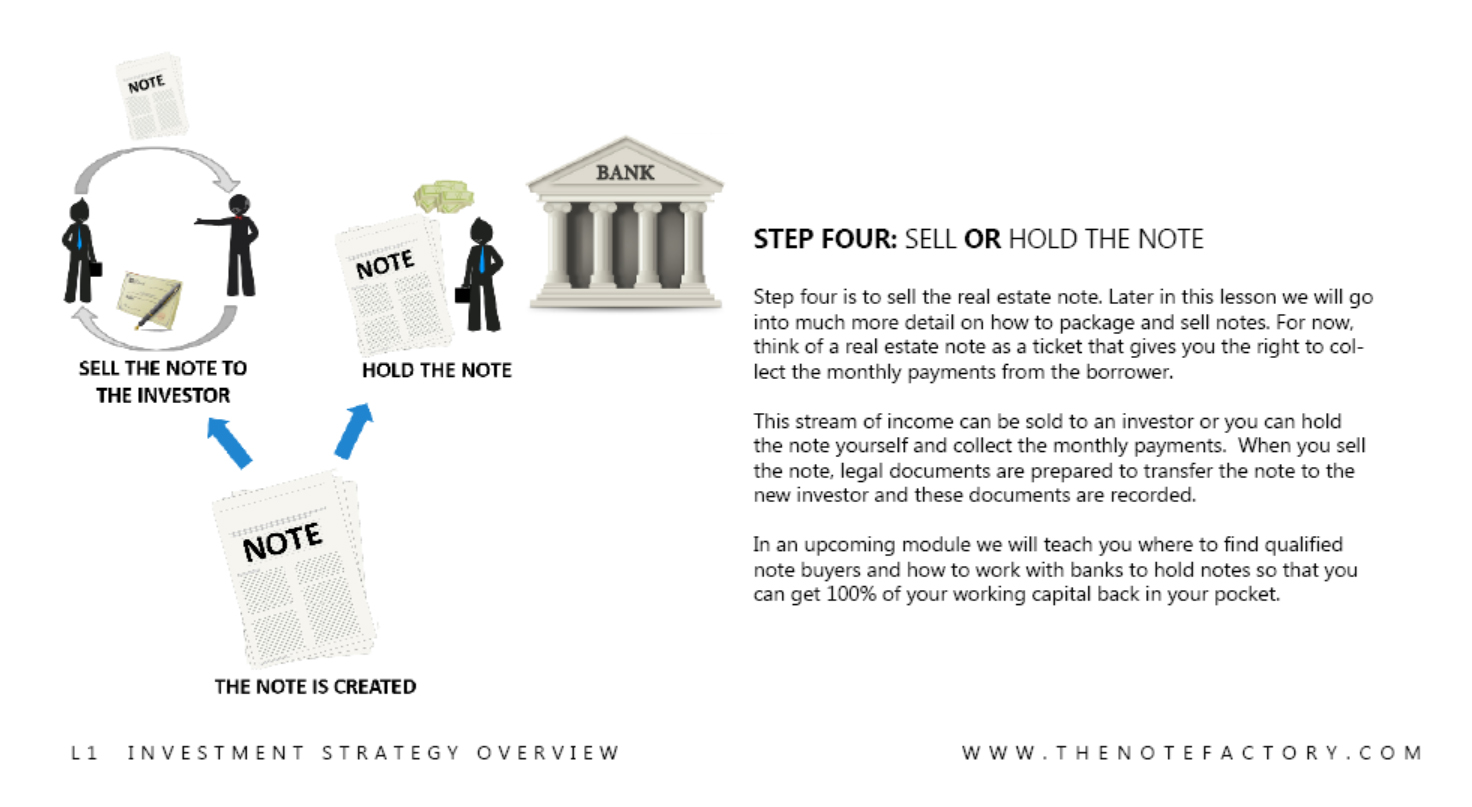 The Note Factory | Learn How to Invest in Mortgage Notes