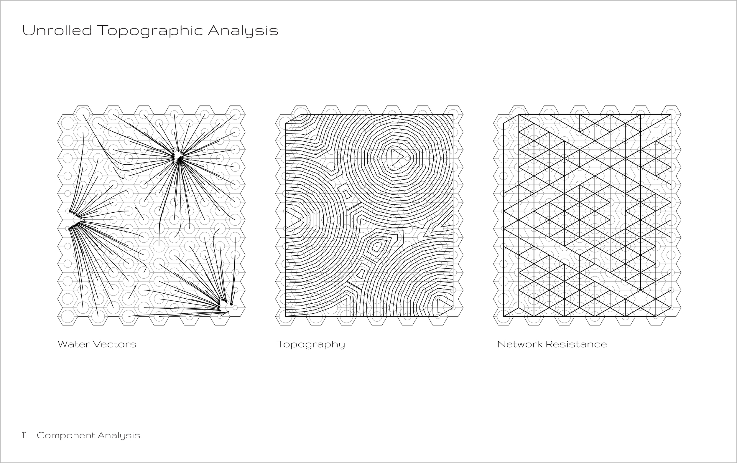 Component_BioswalesGreenRoofs_Array Geometry.jpg