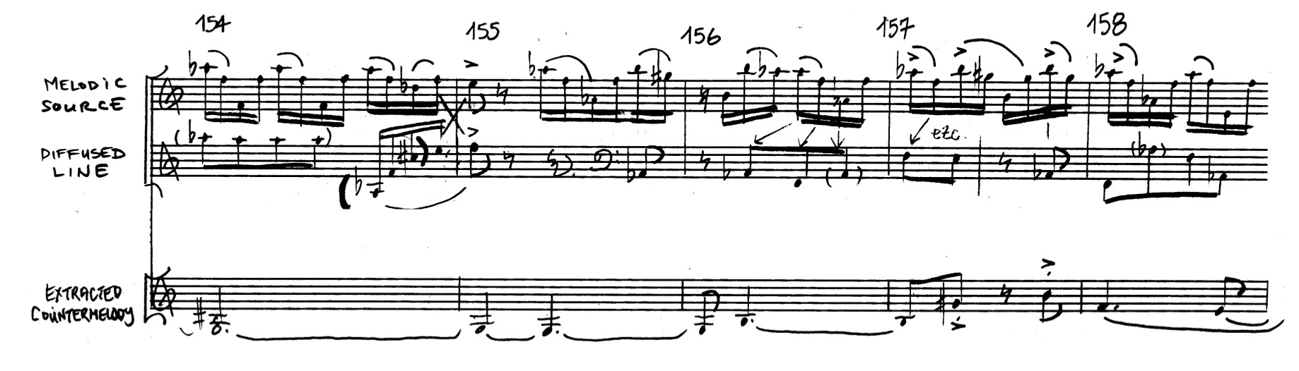 Example 6 and 7:   Th  e melodic source and its di  ff  used lines and the extracted countermelody.   eating   fi  lumena lionheart   mm. 154 – 158. Below, Generating an auxiliary countermelody (in the horn line) from the melodic source (oboe). mm. 155 – 160 (extract).