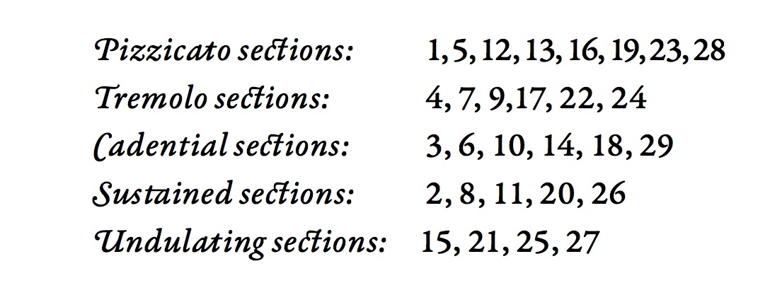 Figure 1:   Categories of di  ff  usion in   M  émoriale.   Th  e numbers represent rehearsal marks in the score.
