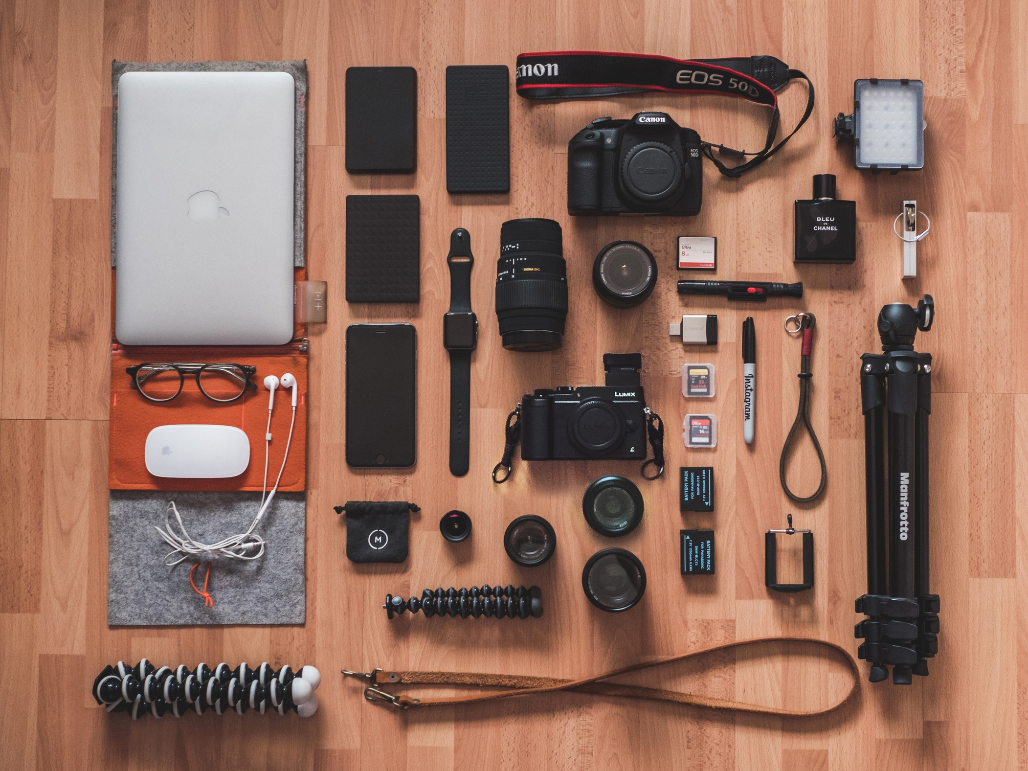 What Photography Gear I Shoot with #whatsinmybag
