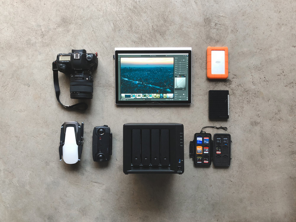 My Photography Workflow & Storage Guide — itchban