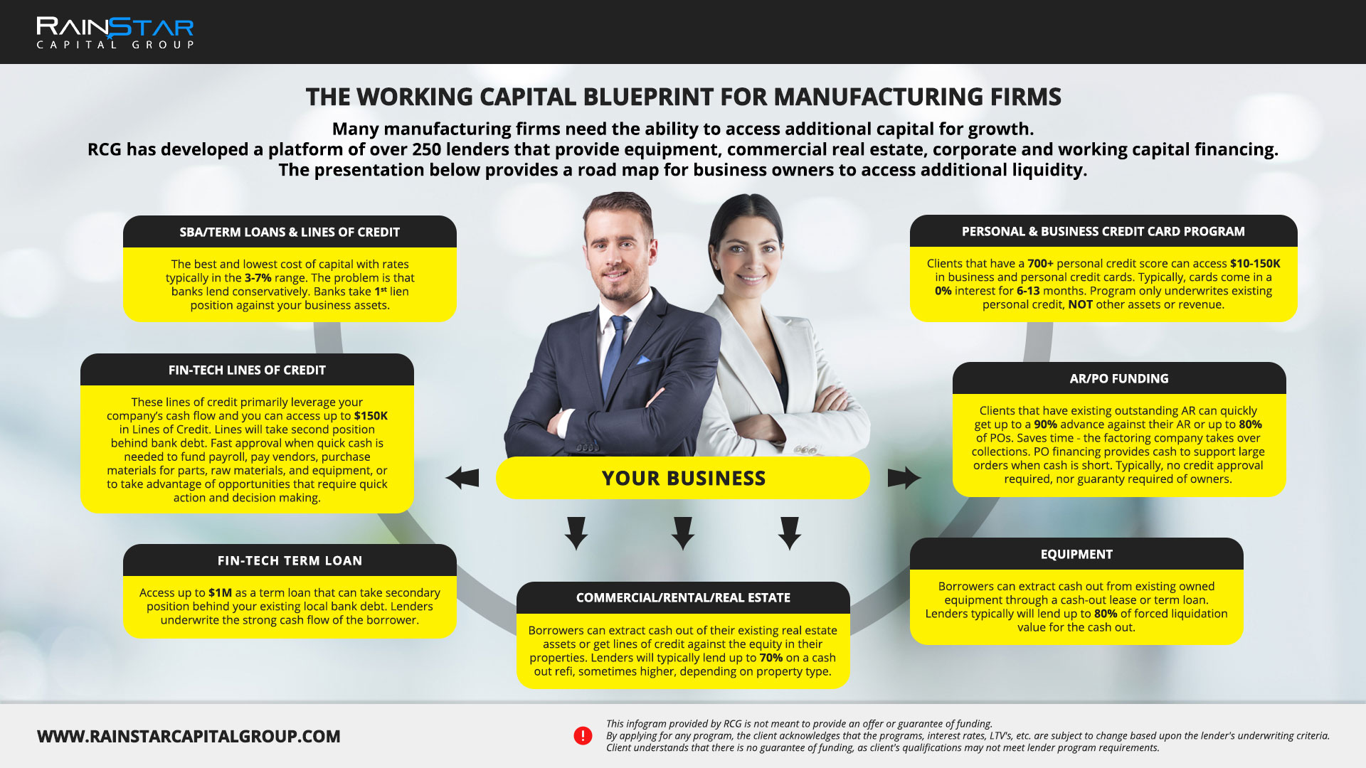 Manufacturing Firms - Click to Enlarge