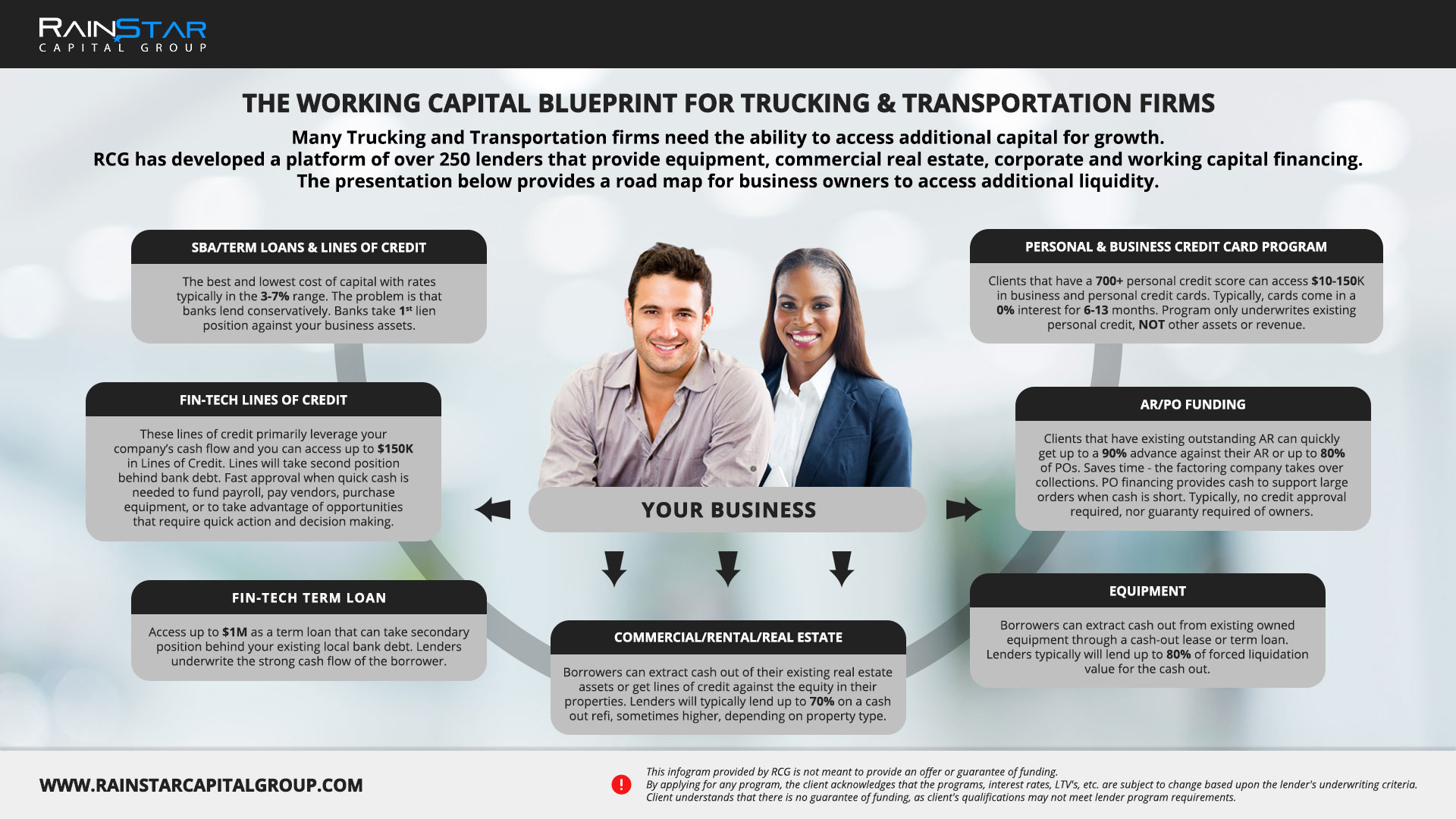 Trucking & Transportation Firms - Click to Enlarge