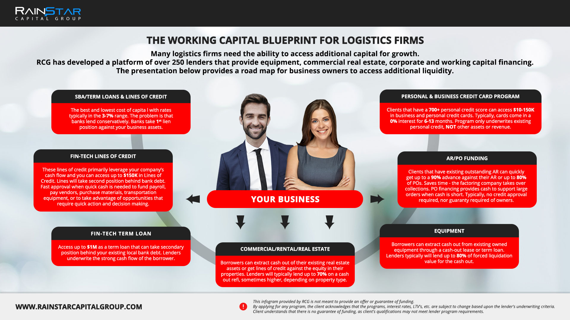 Logistics Firms - Click to Enlarge