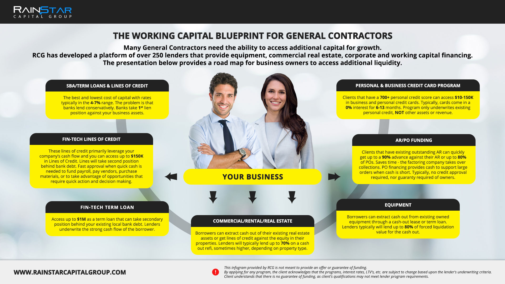 General Contractors - Click to Enlarge