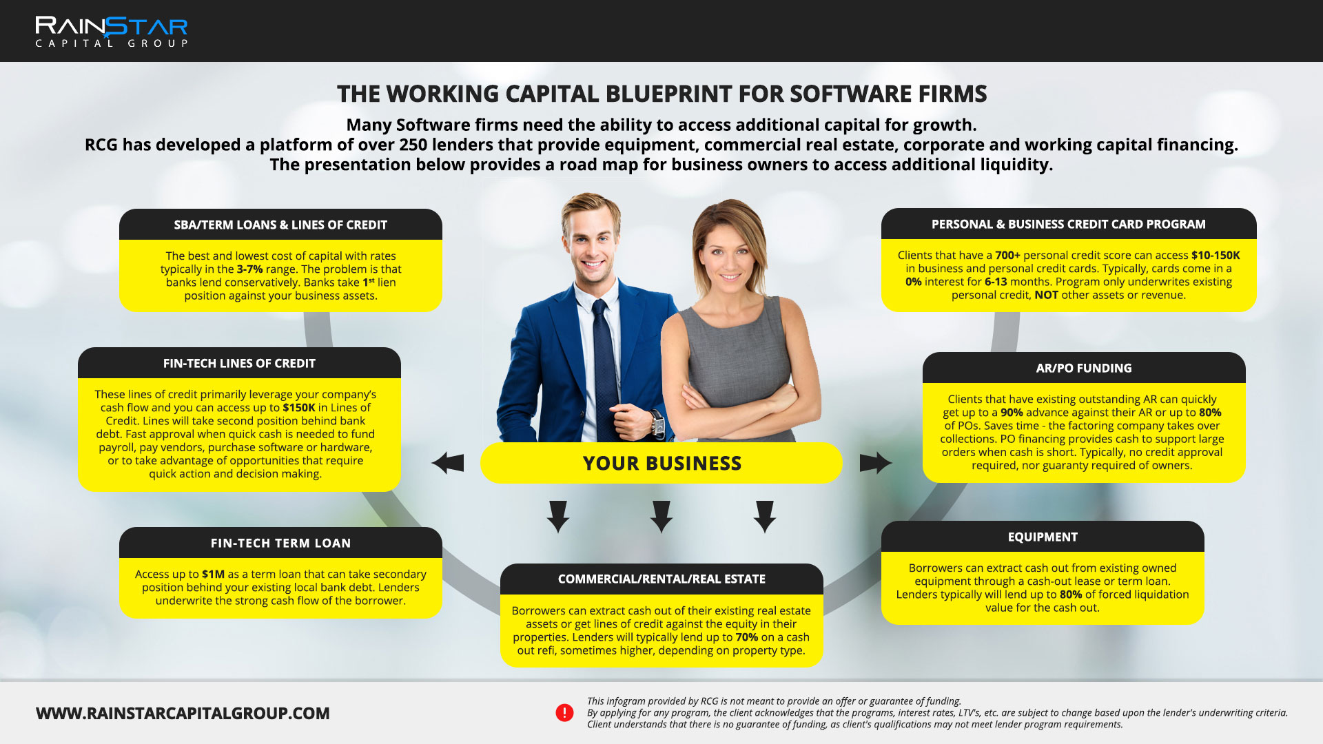Software Firms - Click to Enlarge