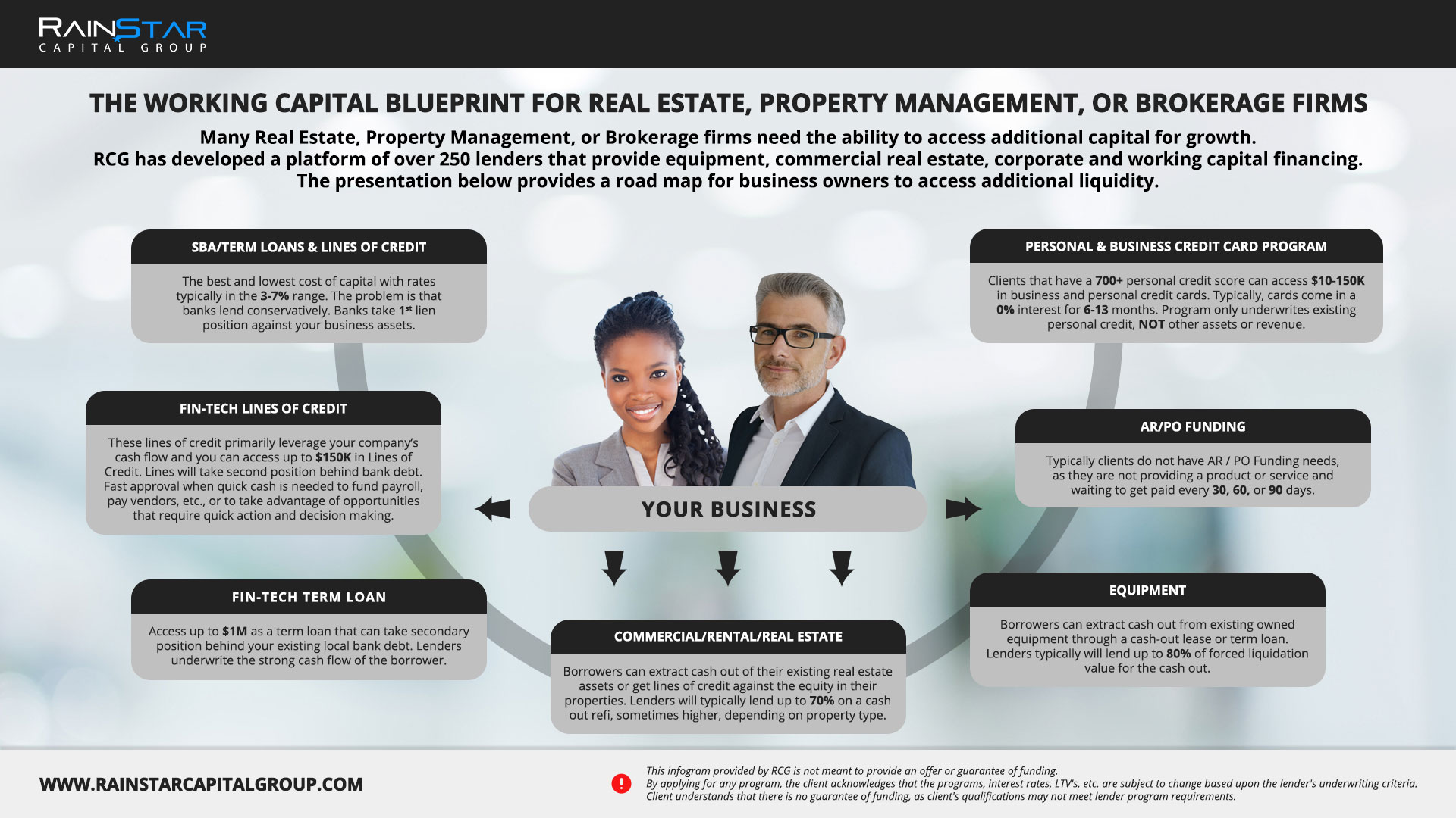Real Estate, Property Management, or Brokerage Firms - Click to Enlarge