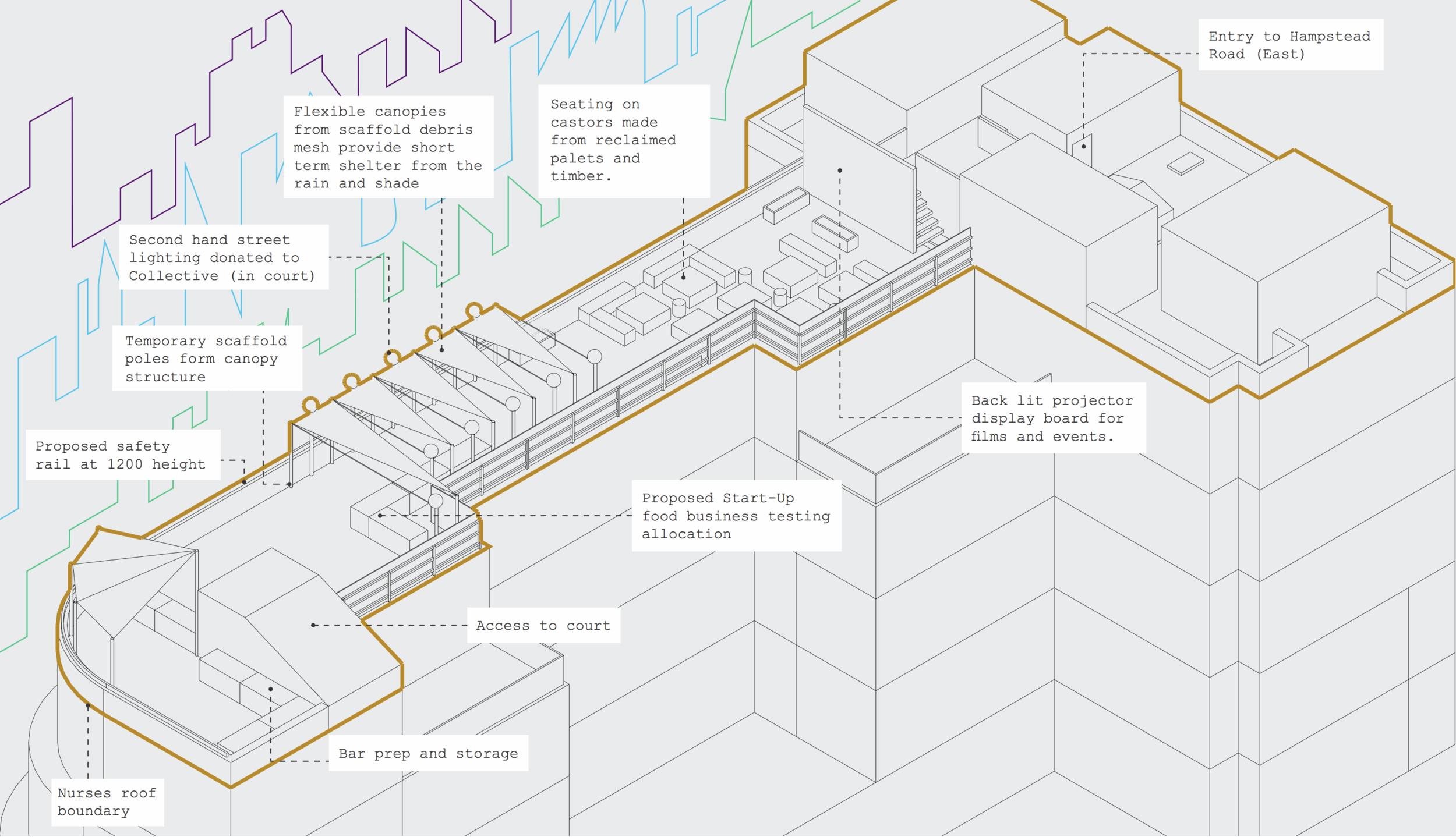 Bolter Design architectural design for Nurses Roof Garden, Euston