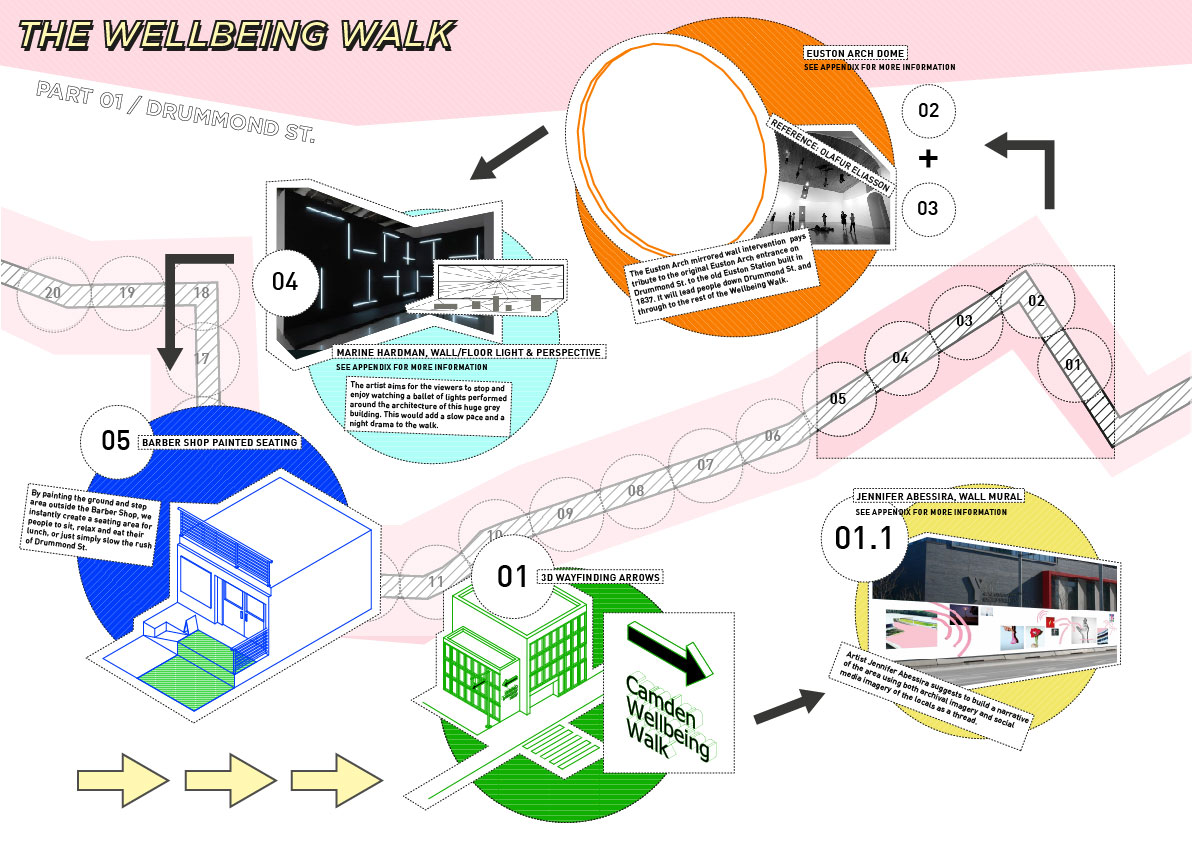 Bolter Design architectural intervention design for The Wellbeing Walk