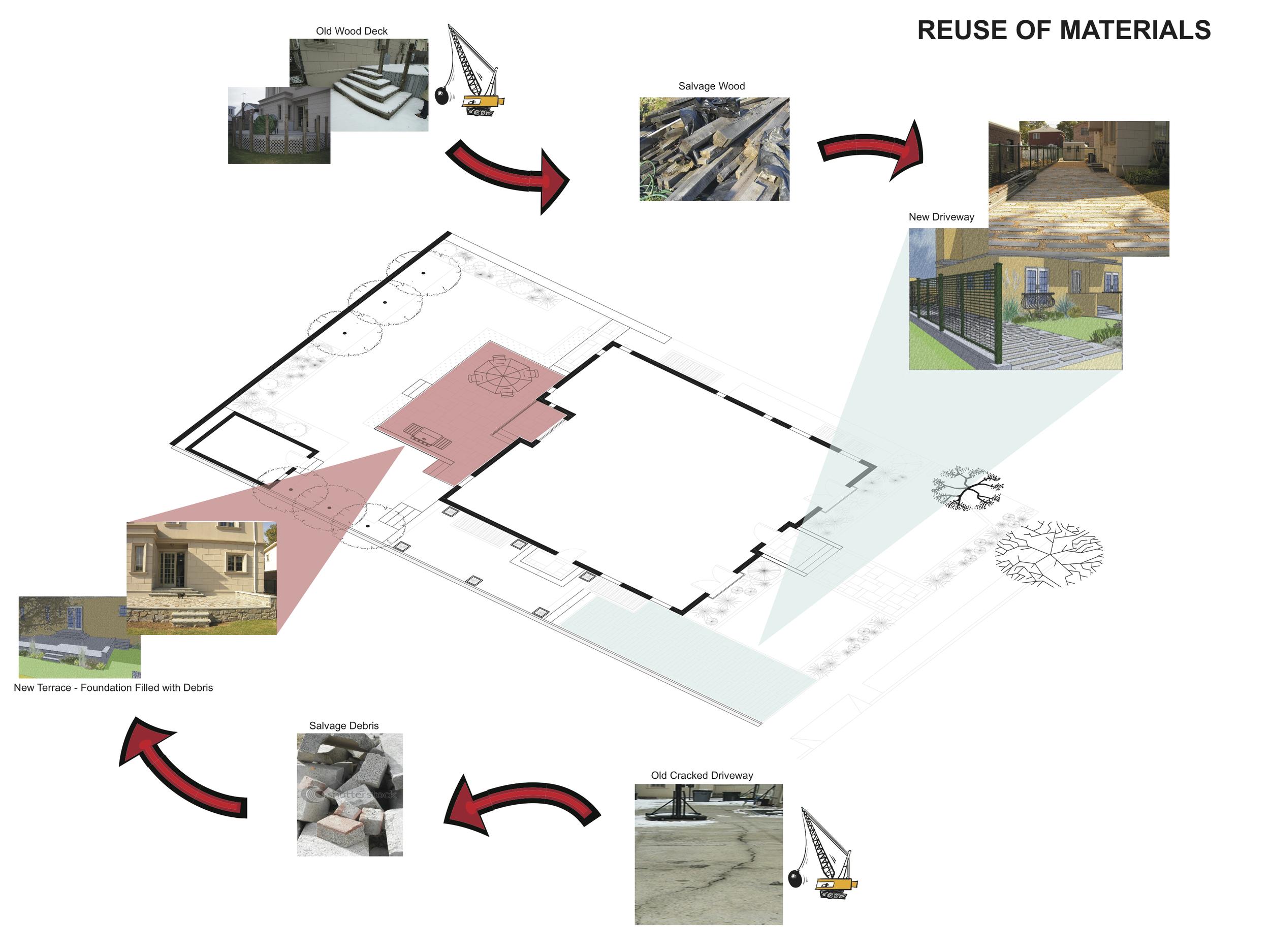 REUSE OF MATERIALS_SCHAIN.jpg