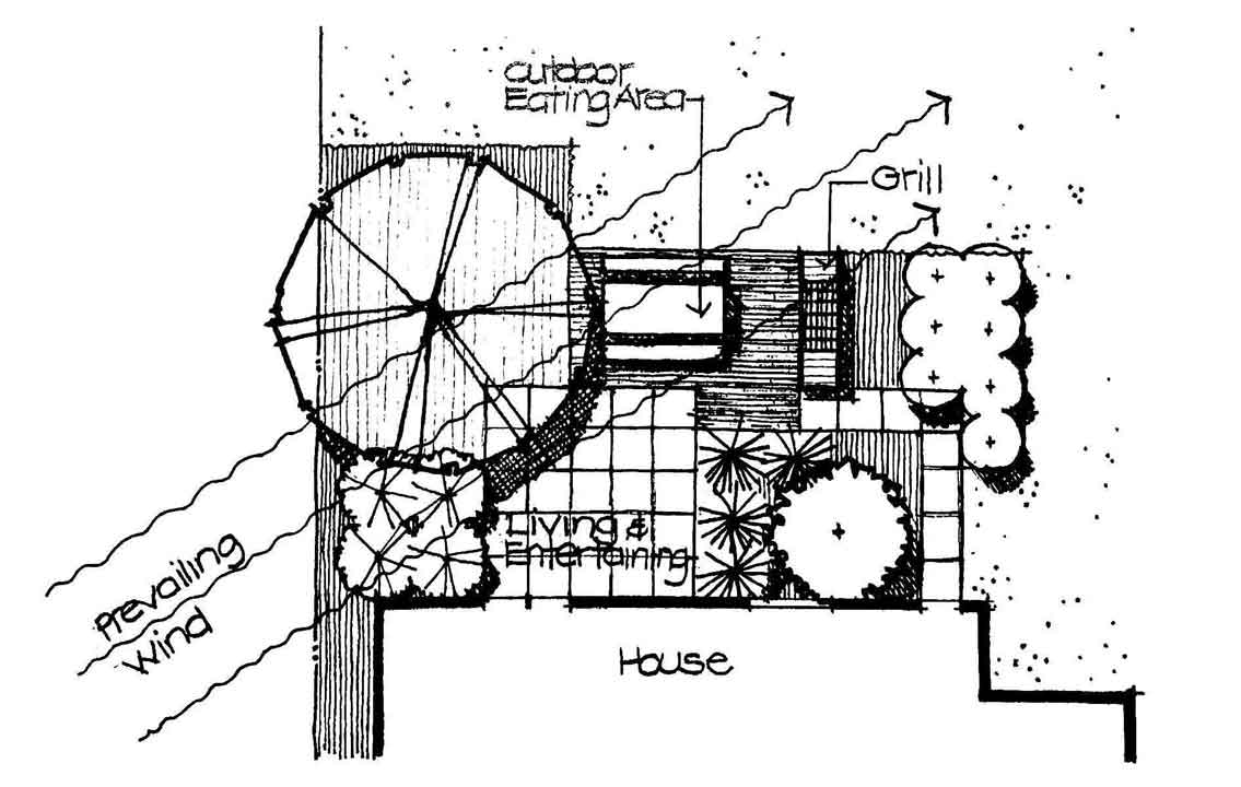 10 QUESTIONS YOU SHOULD ASK BEFORE DESIGNING A GARDEN — Todd ... on playground house plans, patio home floor plans, garden furniture, 1916 antique home plans, for the back yard guest house plans, potting house plans, landscaping plans, minimalist home floor plans, chicken coop plans, nursing home floor plans, dogs house plans, permaculture house plans, garden playhouse, crafts house plans, michigan house plans,