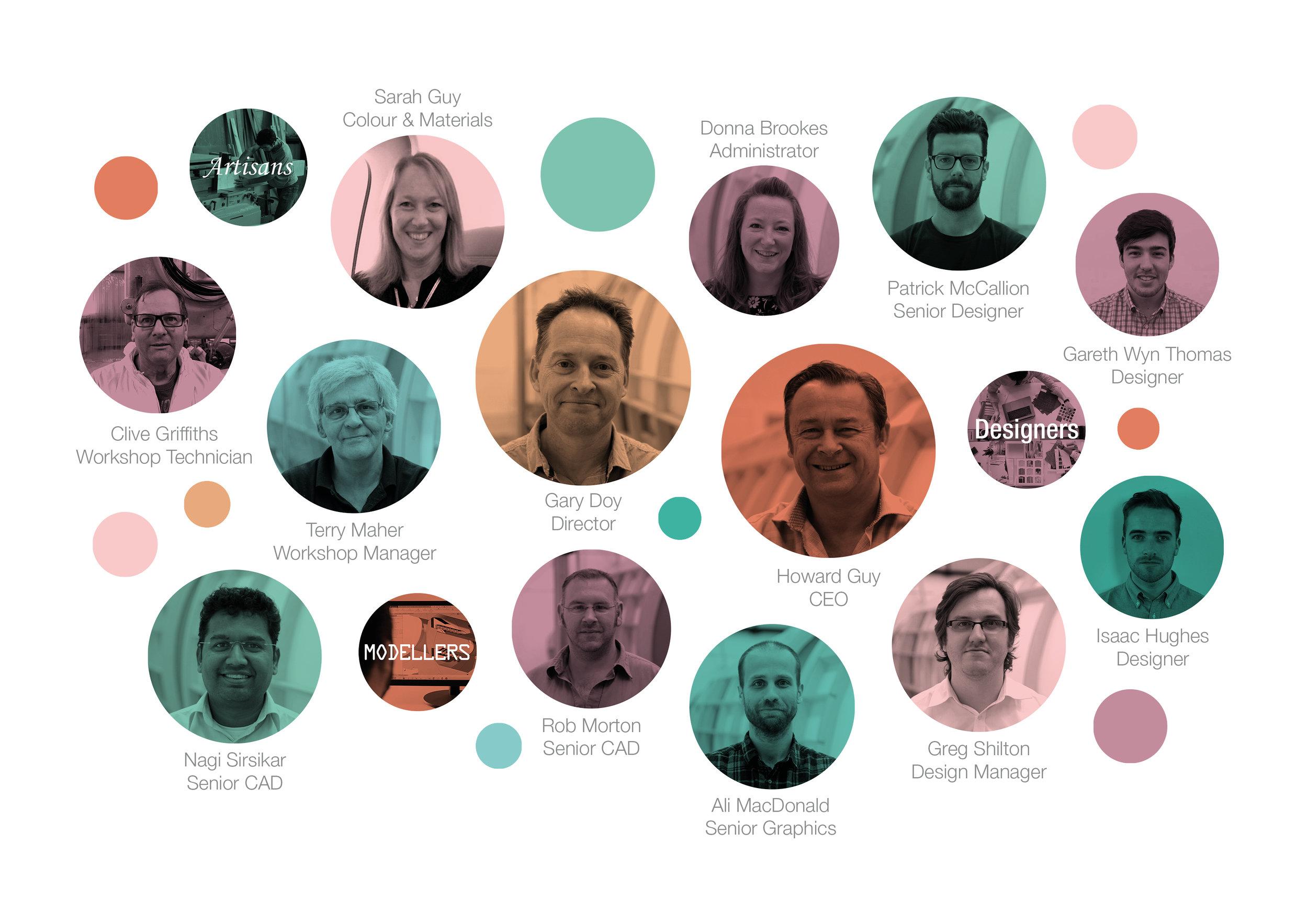 Design Q Team