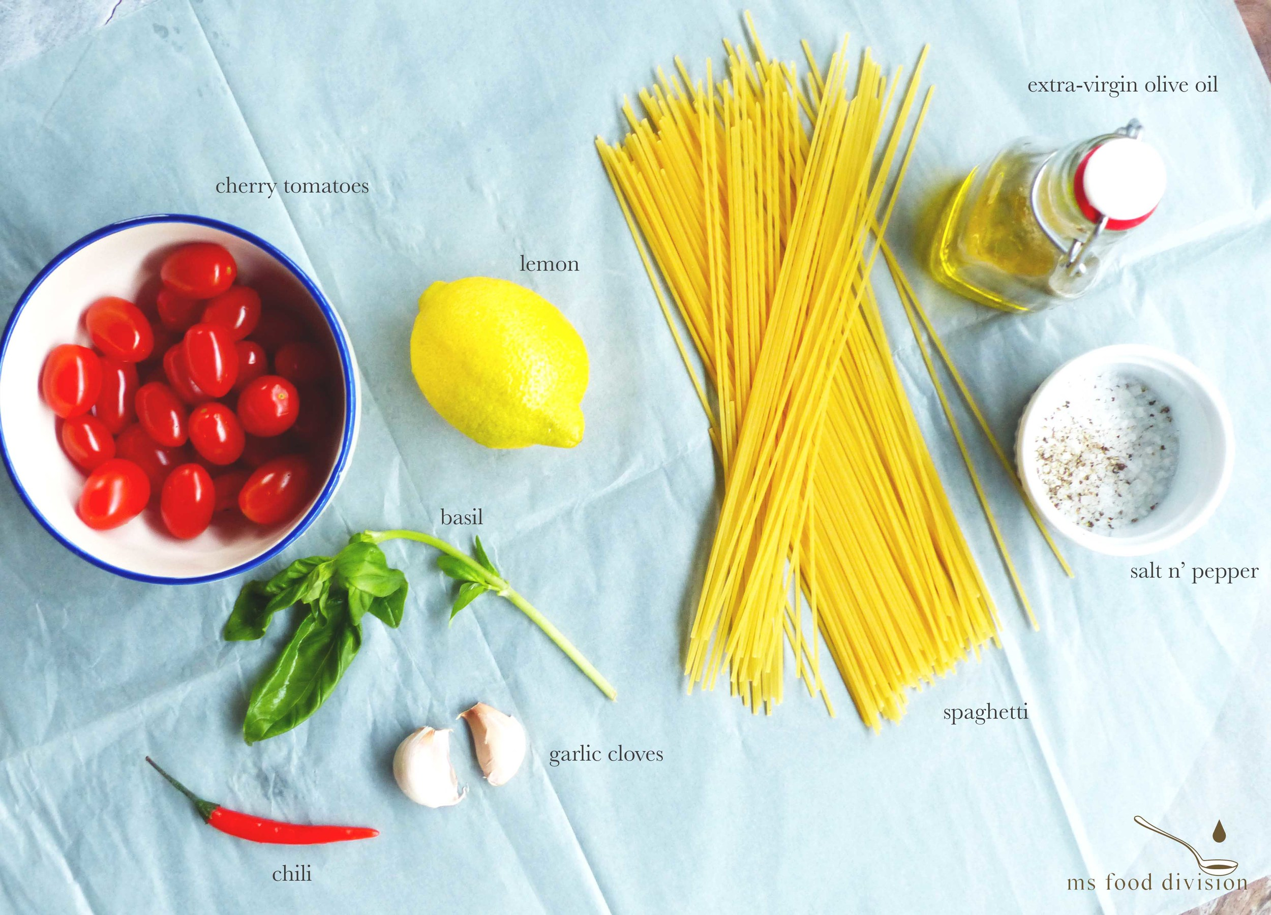 our ingredients list