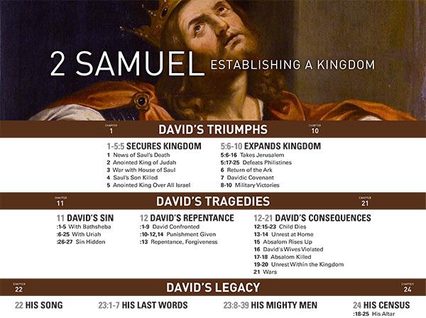 2 Samuel Chart