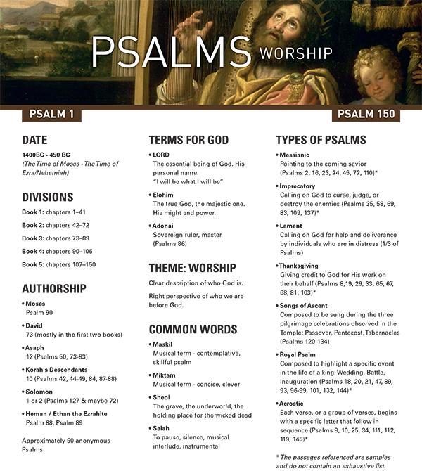 286-psalms-chart.jpg