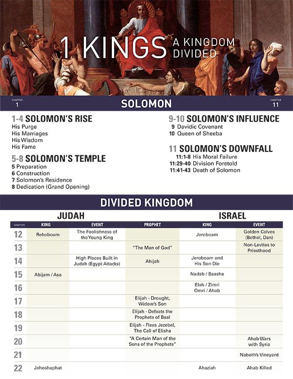 1 Kings Chart