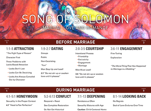 song-of-solomon-chart.jpg
