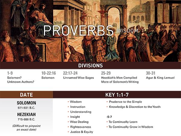 Proverbs chart.jpg