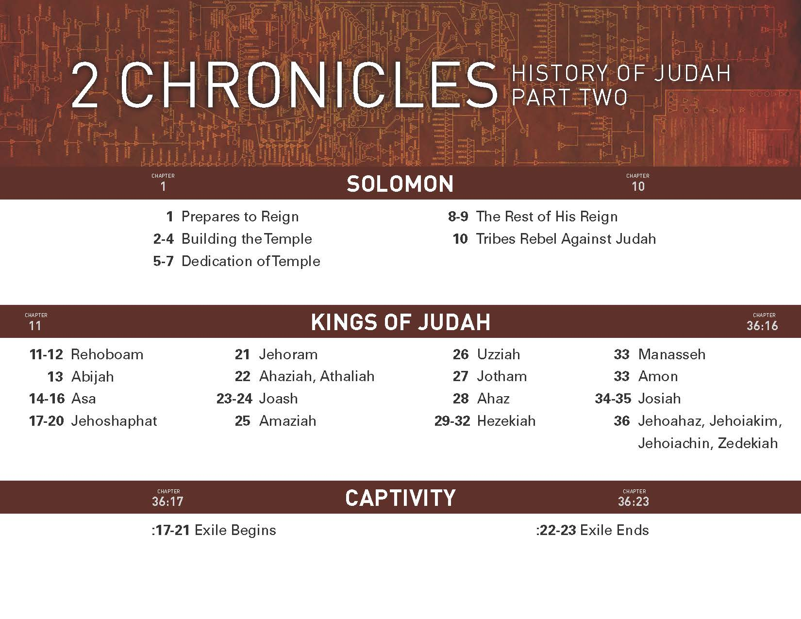 2 Chronicles chart.jpg