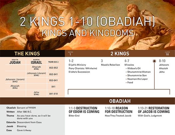 293-2-kings-obadiah-chart.jpg
