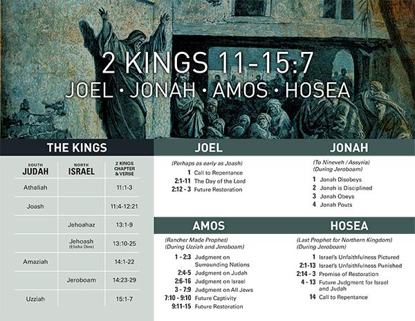 301-2-kings-joel-jonah-amos-hosea-chart.jpg