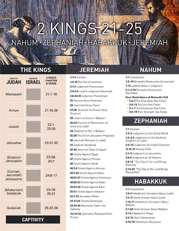 308-2-kings-nahum-jeremiah-zephaniah-habakkuk-chart.jpg