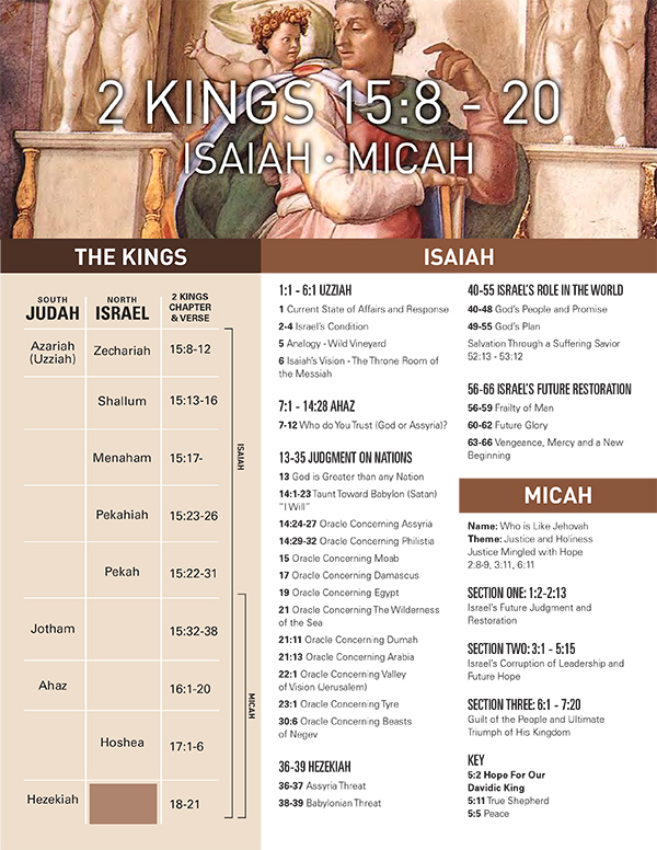 305-2-kings-isaiah-micah-chart.jpg