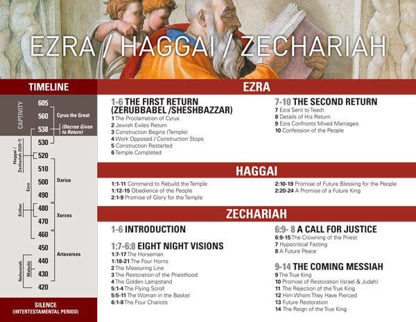 313-ezra-haggai-zechariah-chart.jpg