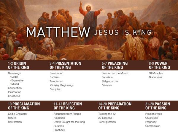 323-matthew-chart.jpg