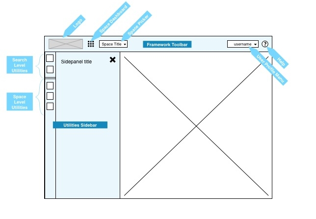 Final framework structural map