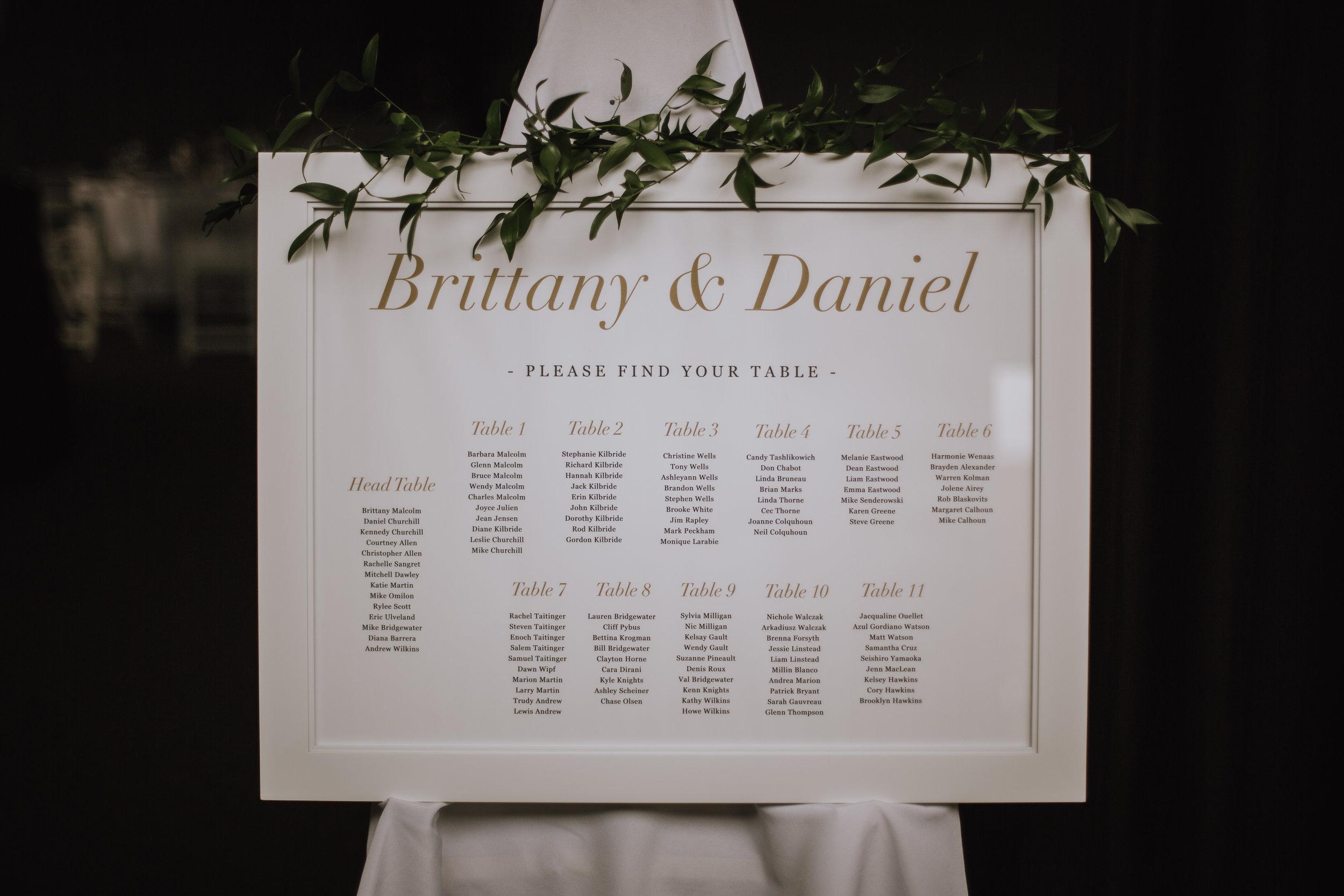 Brittany + Daniel 2 - Getting Ready-3.jpg