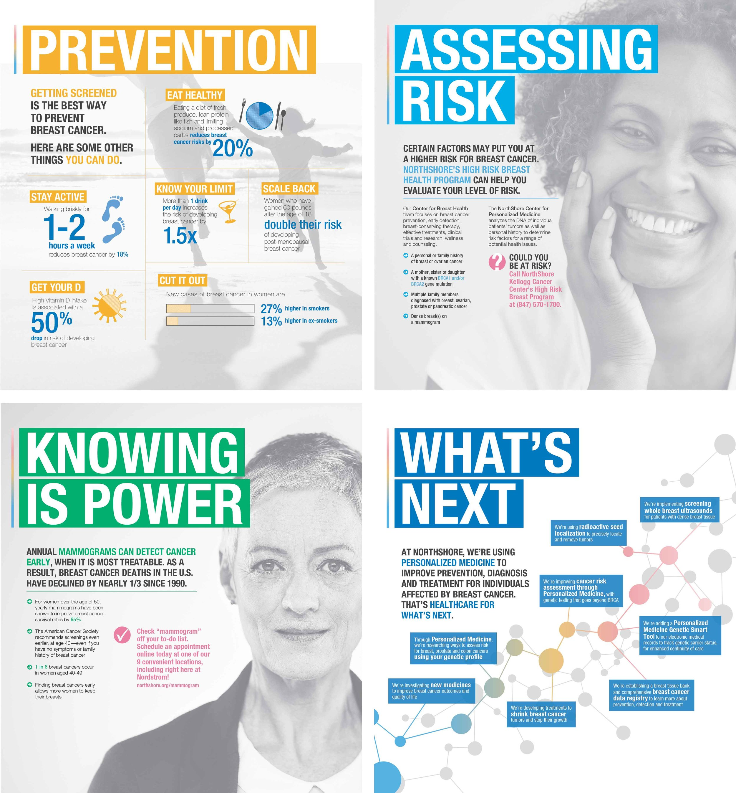 infographics-eventdesign-elenapotter.jpg