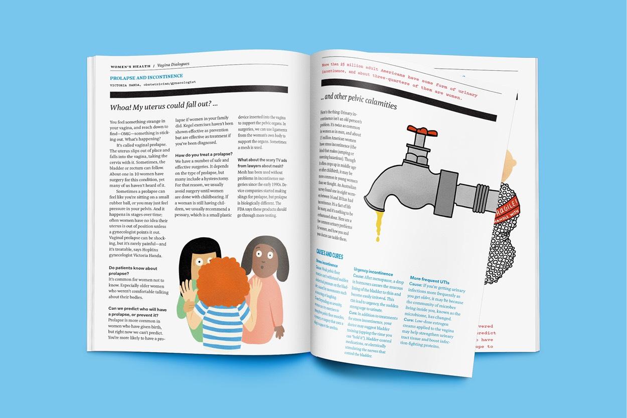 Illustration – Johns Hopkins Health Review