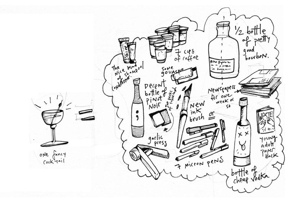 Cocktail math sketch.
