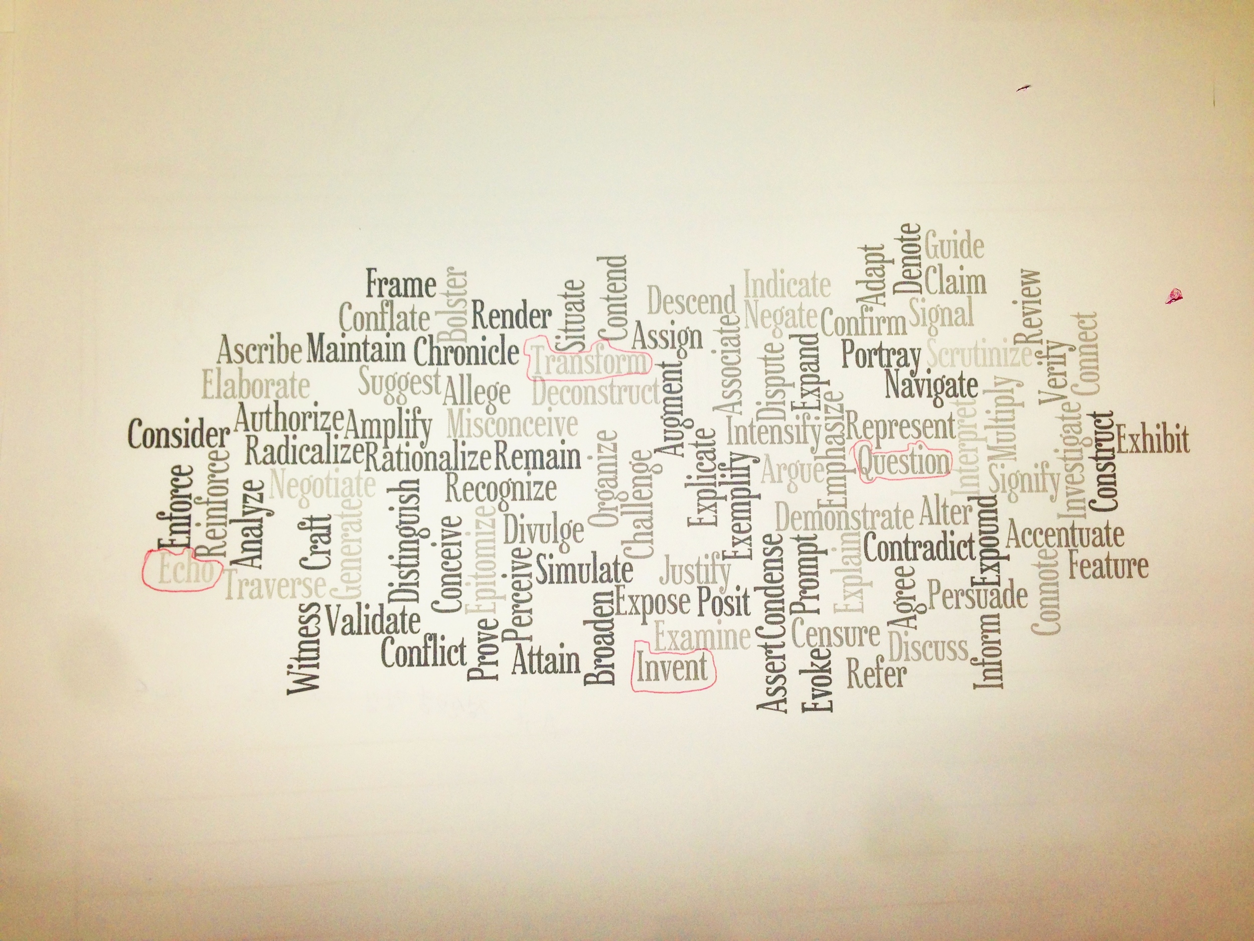 A students wordle sheet after their search.