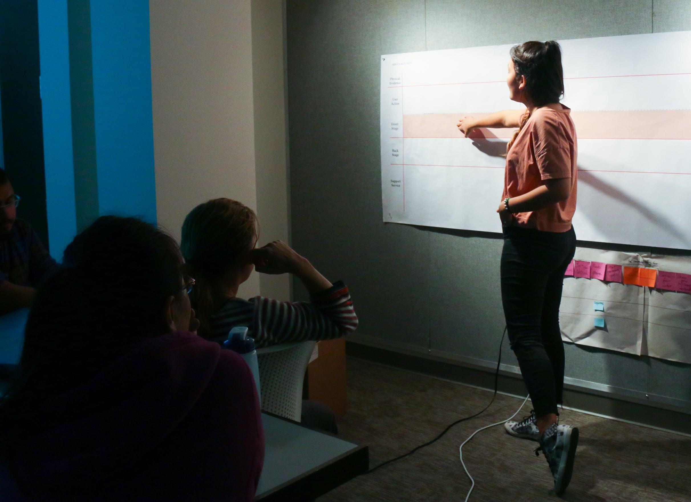 Facilitating Service Blueprint workshop