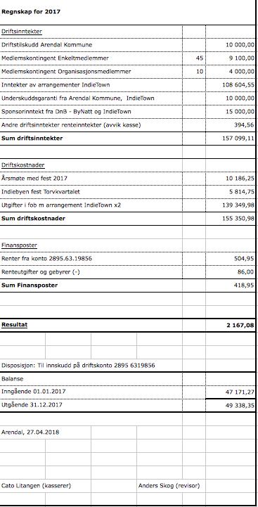 Skjermbilde 2018-04-06 kl. 16.37.13.png