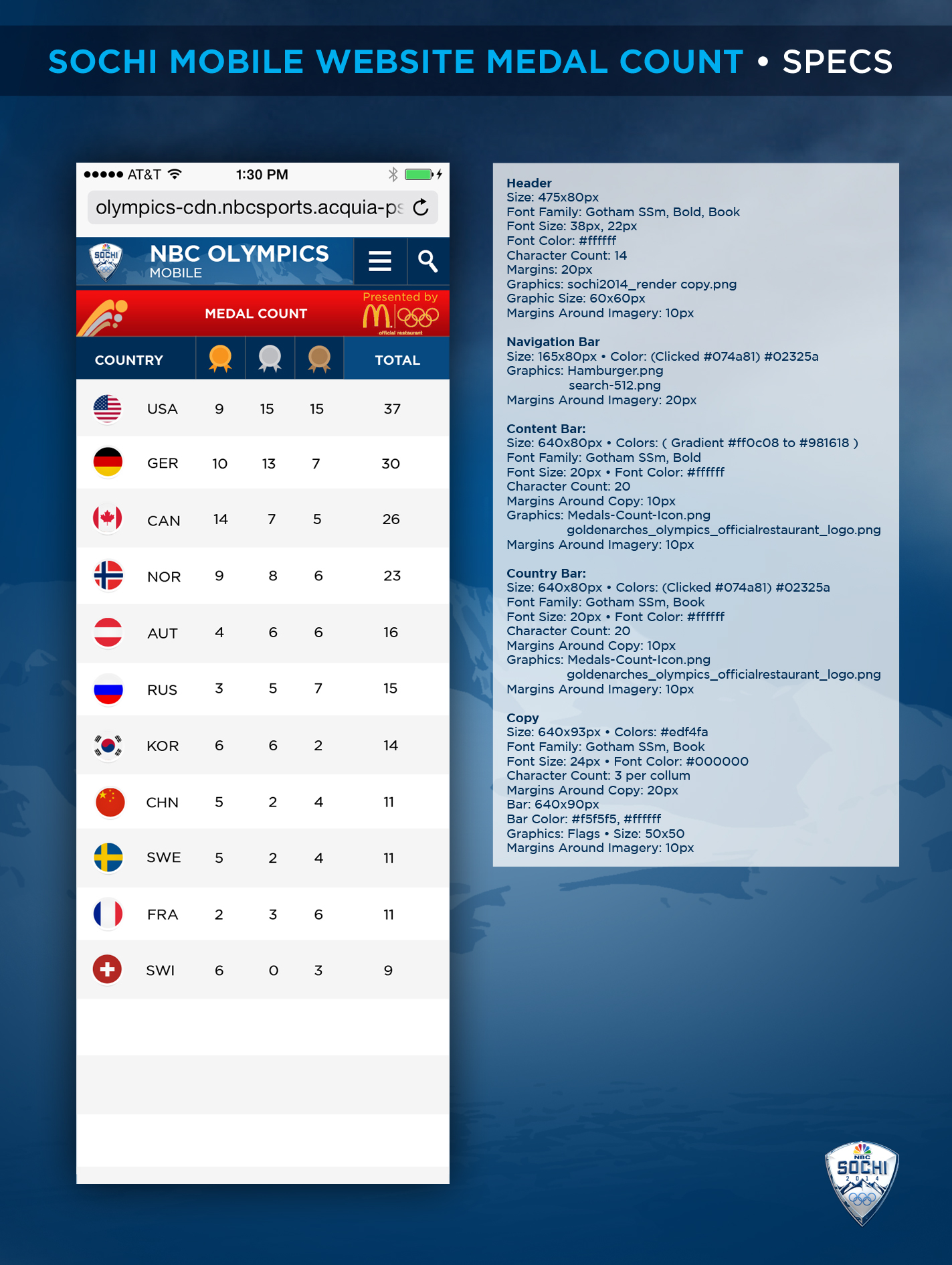 Sochi-Mobile-Website-Style-Guide-Medal-Count.jpg