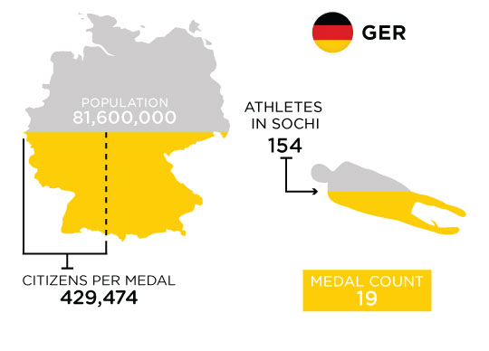 Medal-Athletes-Chart-GER-3.jpg