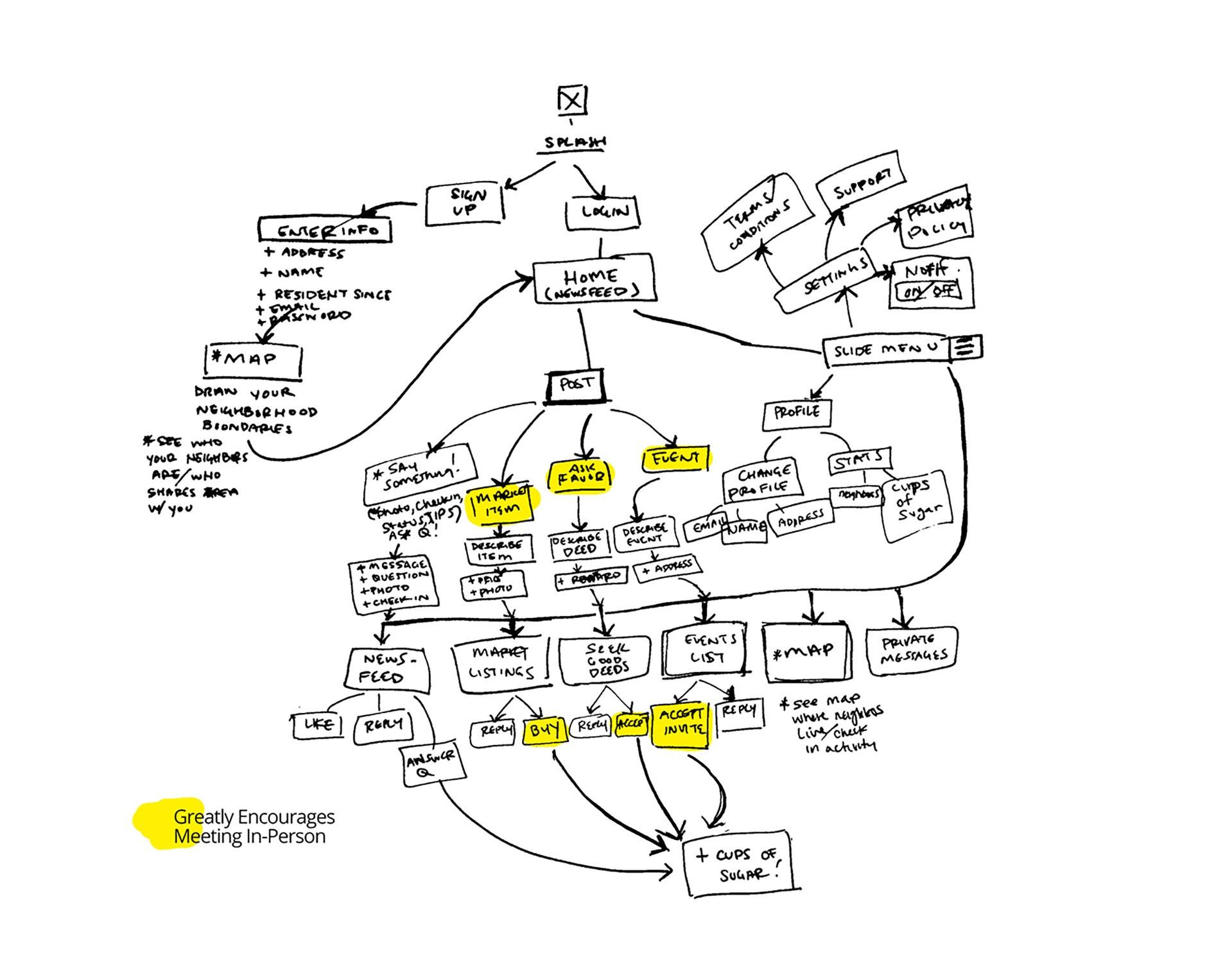 ux-flow2.jpg
