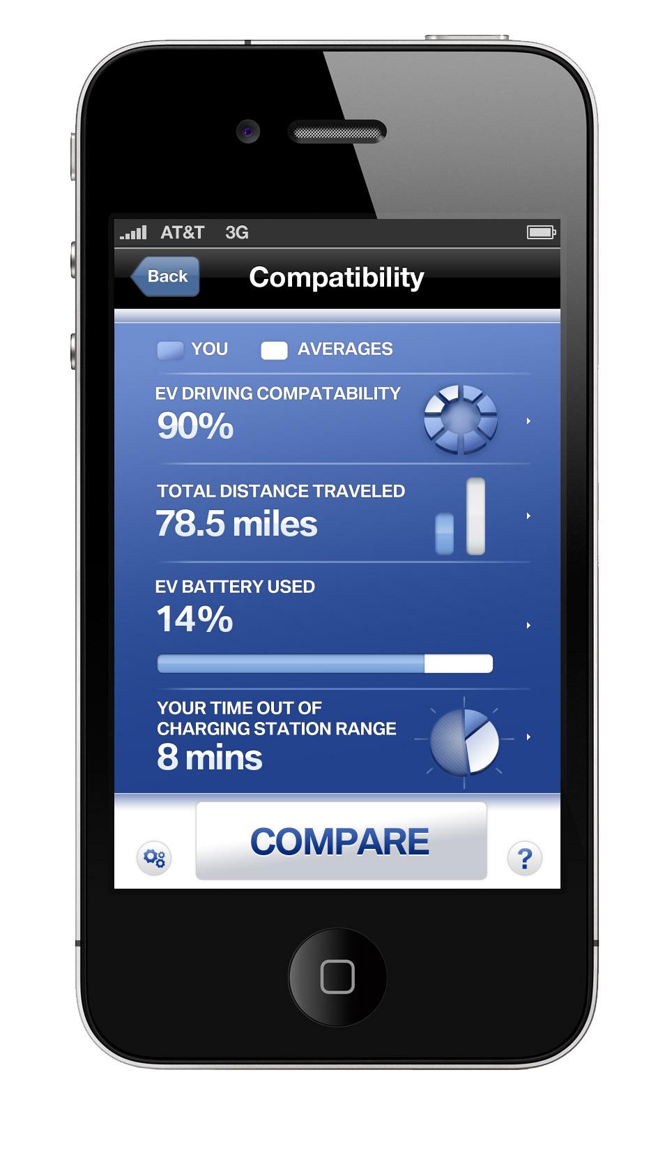 BMW-ActiveE-MobileApp8.jpg