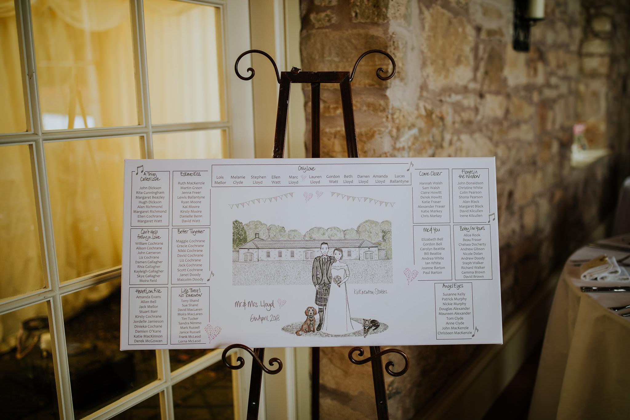 kirknewton stables wedding photographer (9).jpg
