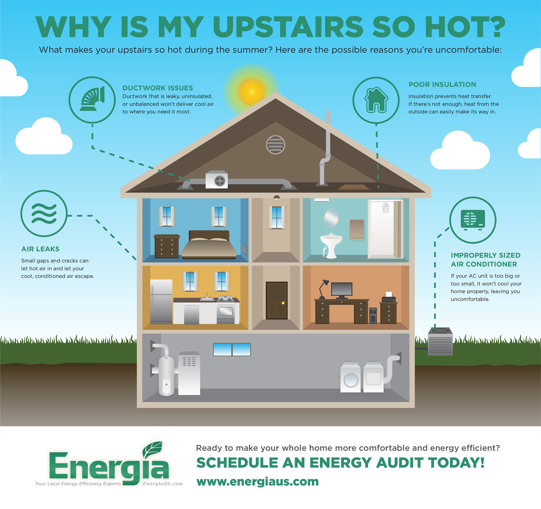 Cool down your upstairs this summer. Call (413) 322-3111 or  contact us  to schedule your home consultation today!