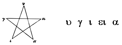 Pythagorean pentagram  with five letters forming the word Hygieia (health)
