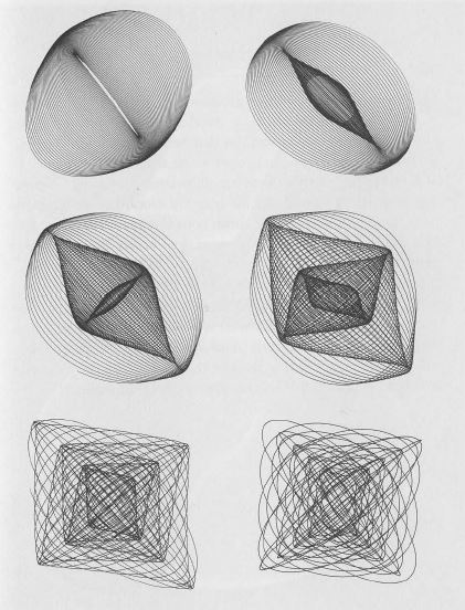 Visual representation of near unison made by a scientific instrument called Harmonograph, an invention attributed to a Professor Blackburn in 1844. From Aston, Anthony. Harmonograph: A Visual Guide to the Mathematics of Music, 2003 : 23