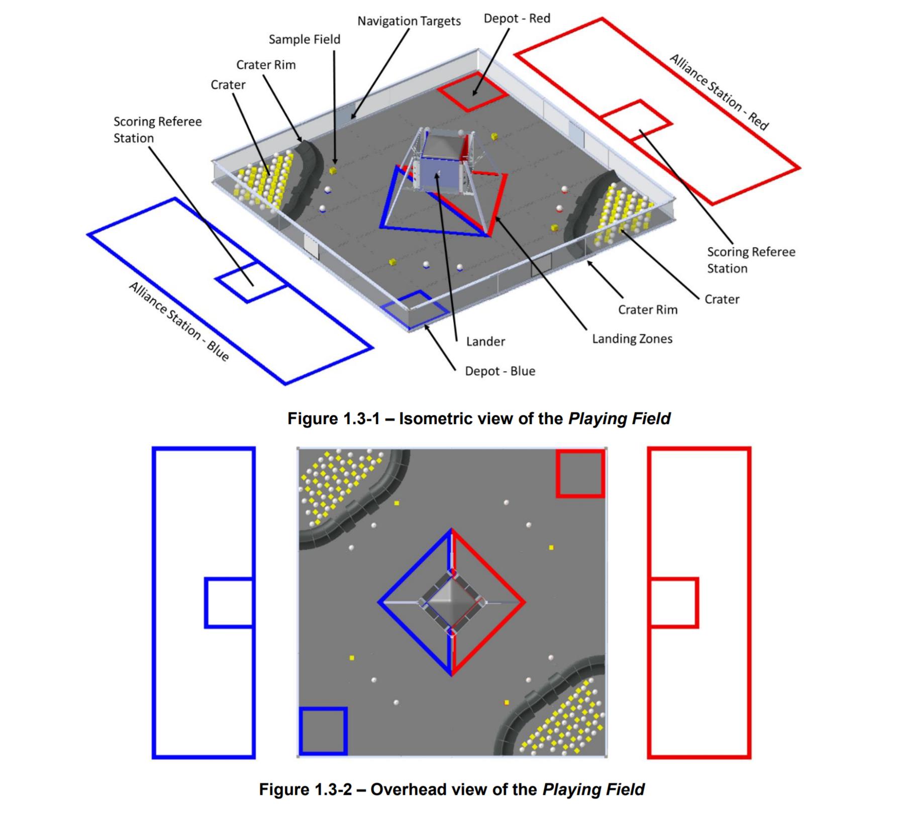 From the FTC Game Manual Part 2:  https://firstinspiresst01.blob.core.windows.net/ftc/2019/gemf2.pdf